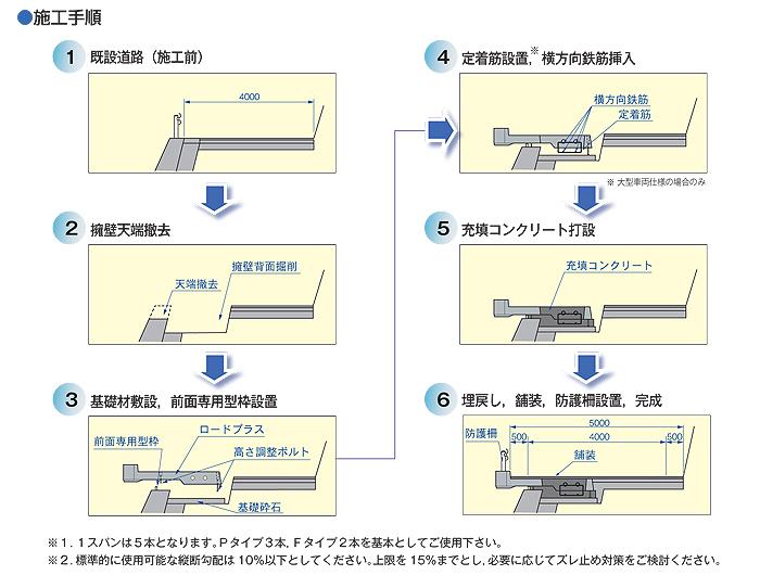概要・設計条件
